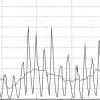 Возможные взаимодействия в Солнечной системе и синхронность циклических вариаций активности Солнца с климатическими изменениями на Земле