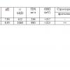 Анализ результатов исследования биоэнергоинформационных свойств природной воды «Ecobutel», г. Стрий